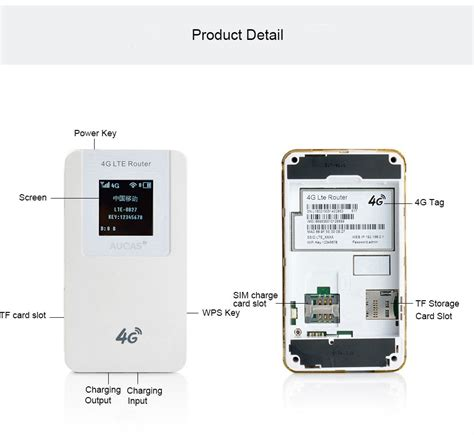 Wifi Router Gsm Sim Card 3g wifi router gps with sim card slot buy 3g wifi router