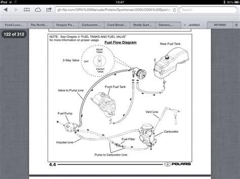 2006 Polaris Sportsman 500 Parts Diagram