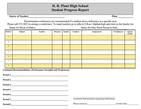High School Weekly Progress Report Template Weekly Progress Report Template