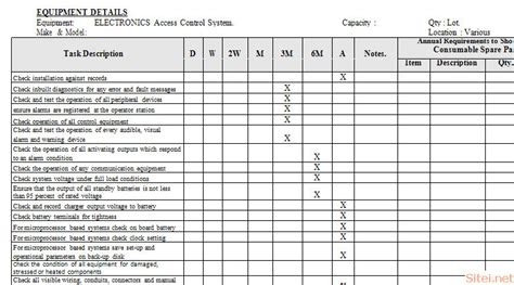 Electronic Checklist Template by Equipment Details Electronics Access System
