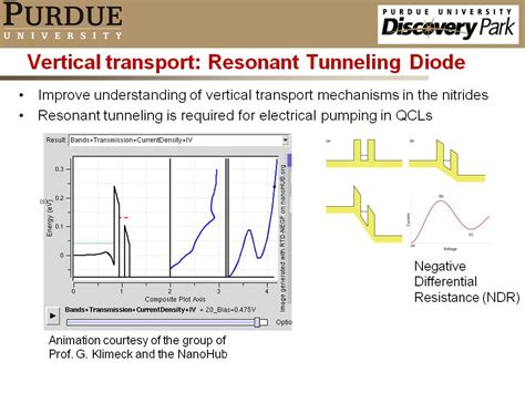 diode physics wiki tunnel diode physics 28 images nanohub org wiki resonant tunneling diode learning materials