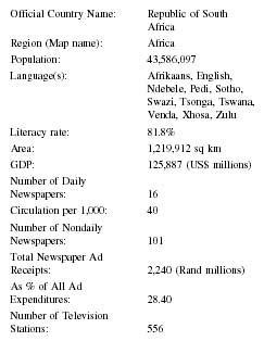 south africa press, media, tv, radio, newspapers