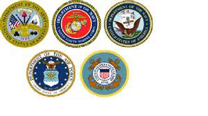 Cheap Country Decorations For The Home Veterans Day Jokes Symbols Banner Origin Happy