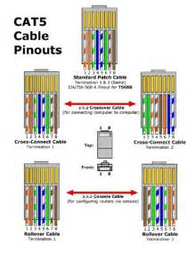 rj45 pinout diagram quotes