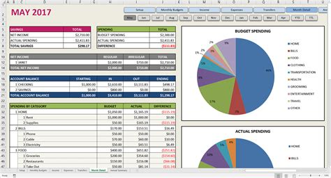 Super Deluxe Budget   Excel Template   Savvy Spreadsheets