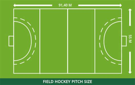 diagram of a hockey pitch hockey pitch related keywords suggestions hockey pitch