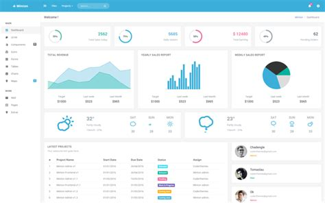 bootstrap themes mit 19 new premium bootstrap admin themes and templates
