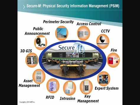 secure m physical security information management psim