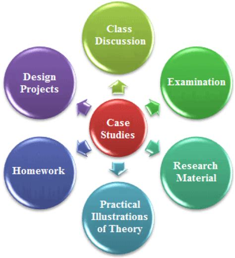 design for manufacturing case study cases engineering cases university of waterloo