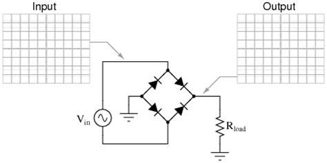 diode bridge rectifier output voltage math animations