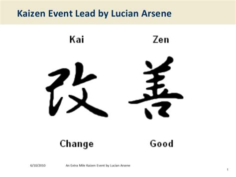 kaizen what is it definition exles and more kaizen event sle