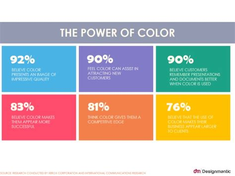 color of power the power of color