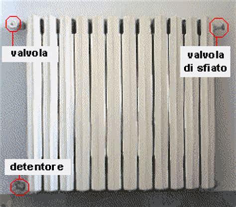 rubinetto termosifone roma siportaaroma pagina 2