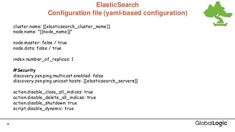 The Elk Stack Get To Know Logs Elasticsearch Get Template