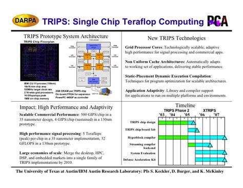 program quad chart bing images