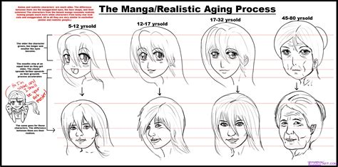 tutorial menggambar olaf how to draw manga style female faces step by step anime