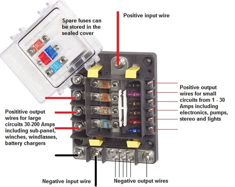 wiring diagram additionally marine fuse block on wiring