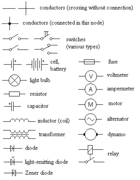german electrical symbols 28 images european