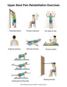 Summit medical group upper back pain exercises