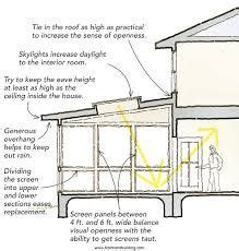 screen porch plans do it yourself pin by nayda nevarez on home deco and garden ideas pinterest
