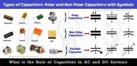 why don t capacitors and inductors consume power explain why inductor does not consume power 28 images explain why inductor does not consume