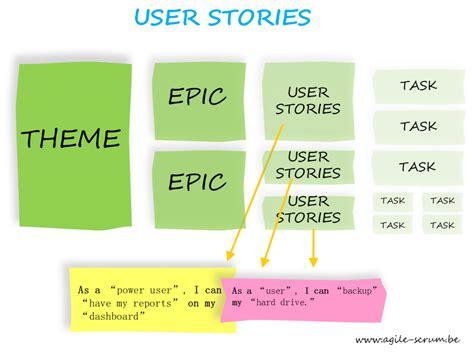 user stories    important  agile agile