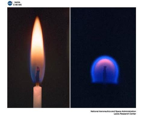 is there color in space how do candles work science of candles explain that stuff