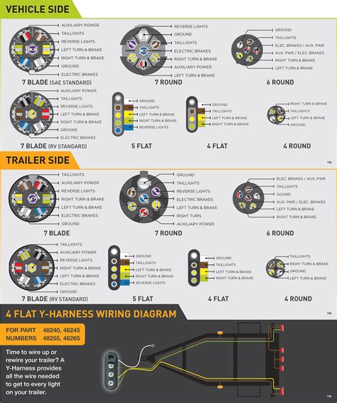 7 way trailer wiring diagram 4 way trailer wiring
