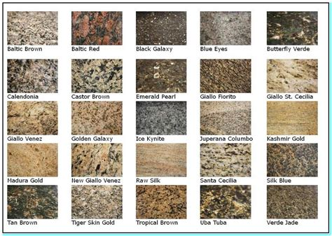 level 1 granite countertop colors torahenfamilia