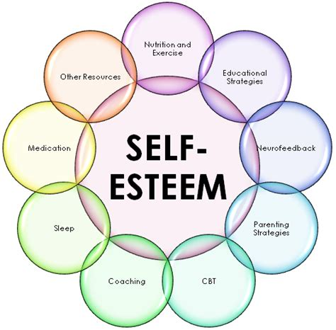 Self Detox From Drugs by Read How Self Esteem And Confidence Impact Addiction
