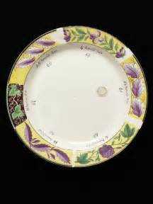 plate pattern finder pattern plate davenport co v a search the collections