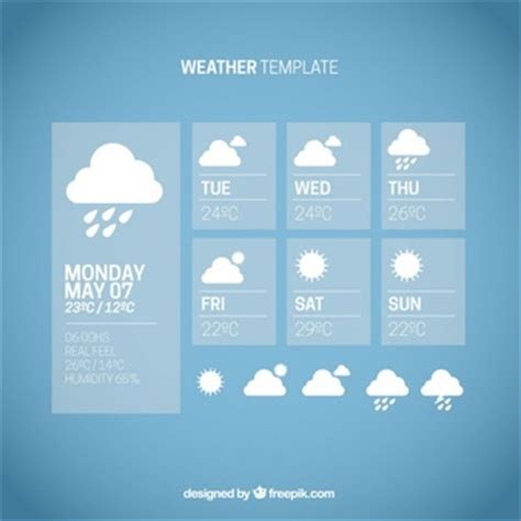 weather report template forecast vectors photos and psd files free