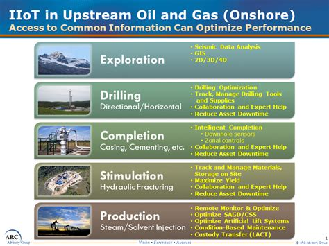 Sample Resume Objectives For Executives by Source Oil And Gas Experts For Projects Phone Consults And Jobs Oil And Gas Experts 5 Ways To