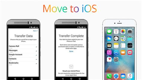 move from android to iphone move to ios app takes your contacts messages and photos from android to iphone
