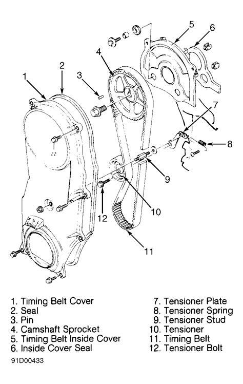Diagram For 95 Geo Metro Fuse Box