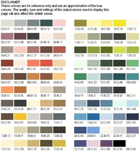 paint colors jotun jotun pilot 2 marine gloss paint bs ral cols 5 ltr