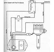 1975 Dodge Dart Ignition Wiring Diagram Free Engine Image For