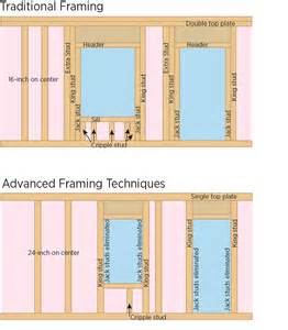how to frame a window advanced framing minimal framing at doors and windows
