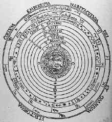 lecture 6: the scientific revolution, 1543 1642 (1)