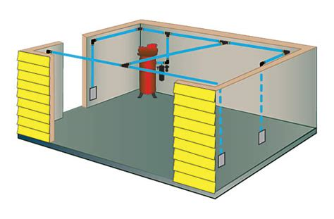 compressed air layout of workshop how to install an air compressor in your garage