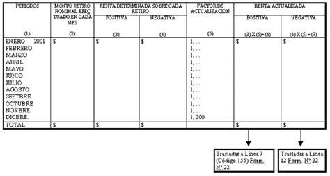 preguntas frecuentes renta sii modelo certificado de renta chile suplemento declaraci 243