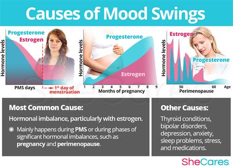 causes of mood swings in women mood swings shecares com