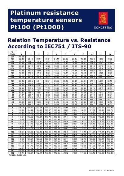 pt1000 temperature sensor resistance table pt1000 rtd table brokeasshome com
