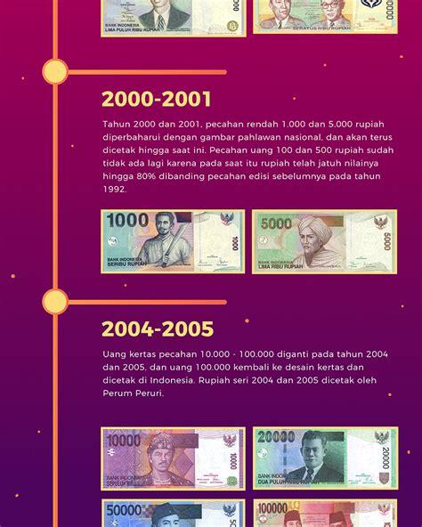 Ekonomi Media Ori infografis sejarah uang indonesia dari ori ke rupiah merahputih