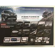 2016 Toyota Fortuner Accessories  Indian Autos Blog
