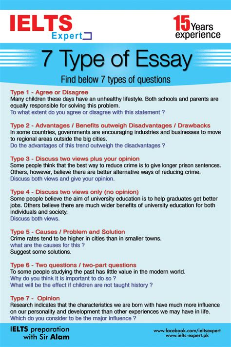 All Types Of Essay by 7 Types Of Ielts Academic Essays Ielts Preparation In Karachi