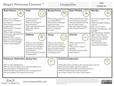 how to create your ideal customer profile in customer development