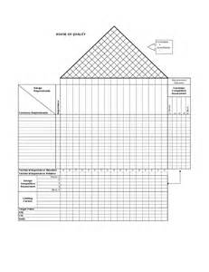 qfd template pin qfd house of quality on