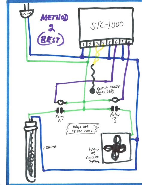 stc1000 wiring diagram 22 wiring diagram images wiring