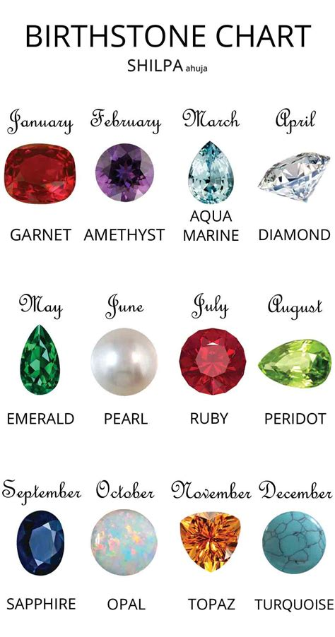 color birthstones birthstones by month find your birthstone colors in our